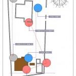 План участка с расположением основных коммуникаций